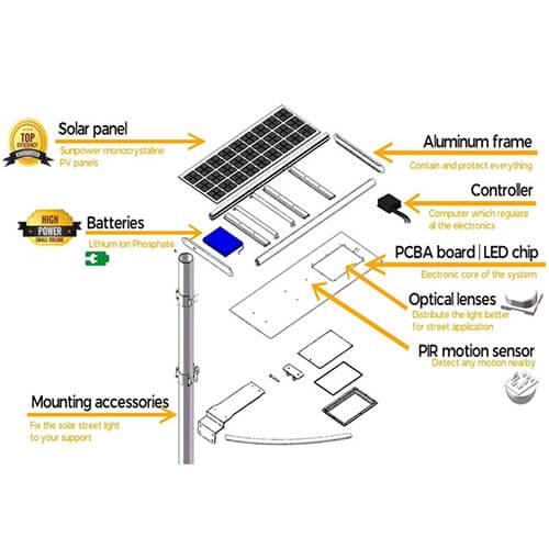Solar-Street-Light-Diagram