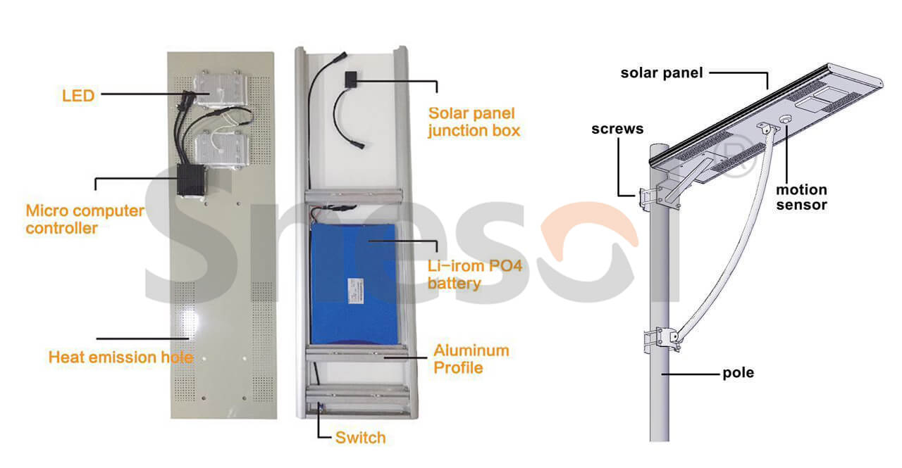 solar street light components