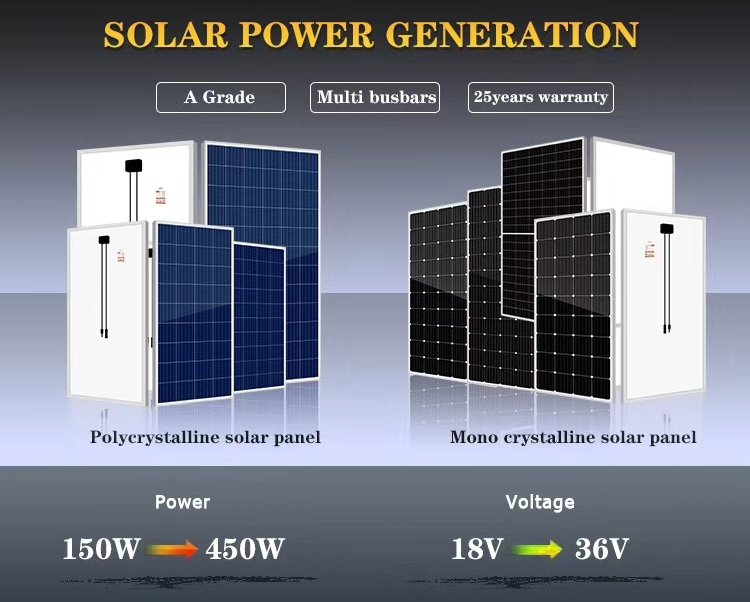 MONO AND POLY Solar Panel