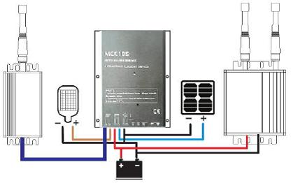 Smart-Solar-Street-Light-diagram